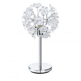 Лампа настольная Eglo Fenari 91821